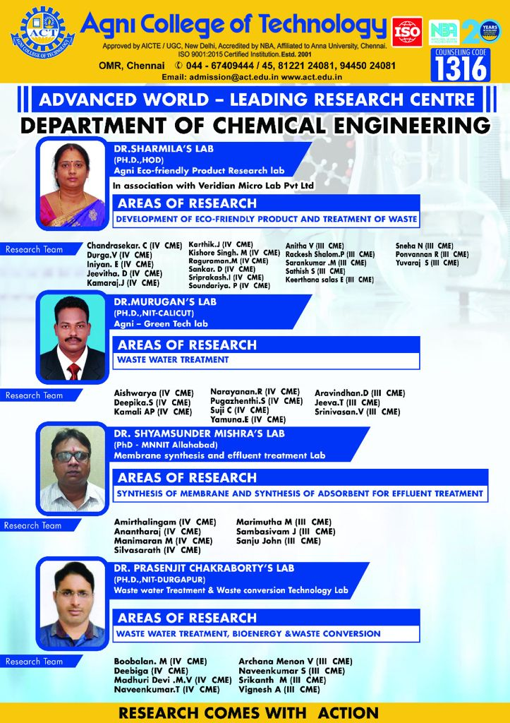 RESEARCH LAB INAUGUARTED  FROM DEPARTMENT OF CHEMICAL ENGINEERING