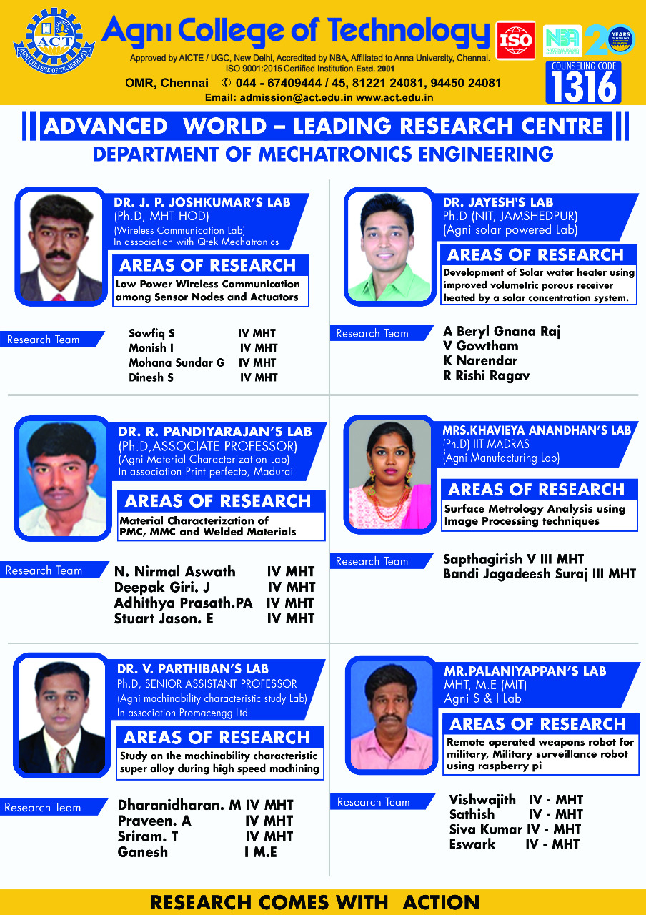 RESEARCH LAB INAUGUARTED  FROM DEPARTMENT OF MECHATRONICS ENGINEERING